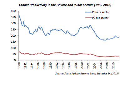 stephen leppan talk money productivity 40 year low in south africa