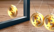 Bitcoin surges 15%