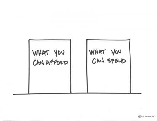 What-you-can-afford (2)