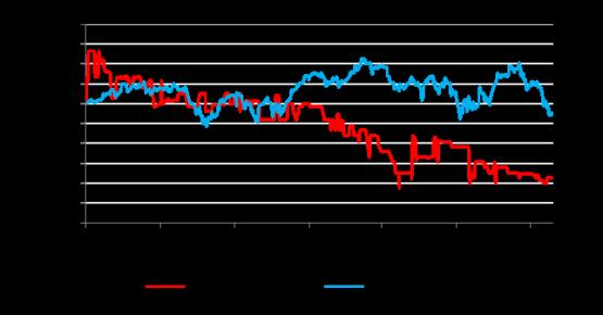 crookes graph