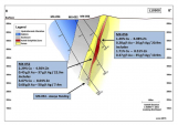 Nevsun makes VMS discovery near Bisha