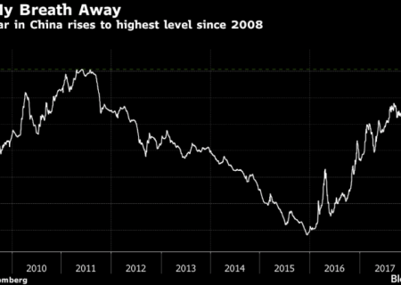 Steel rally's so powerful it's now back to Lehman-crisis levels