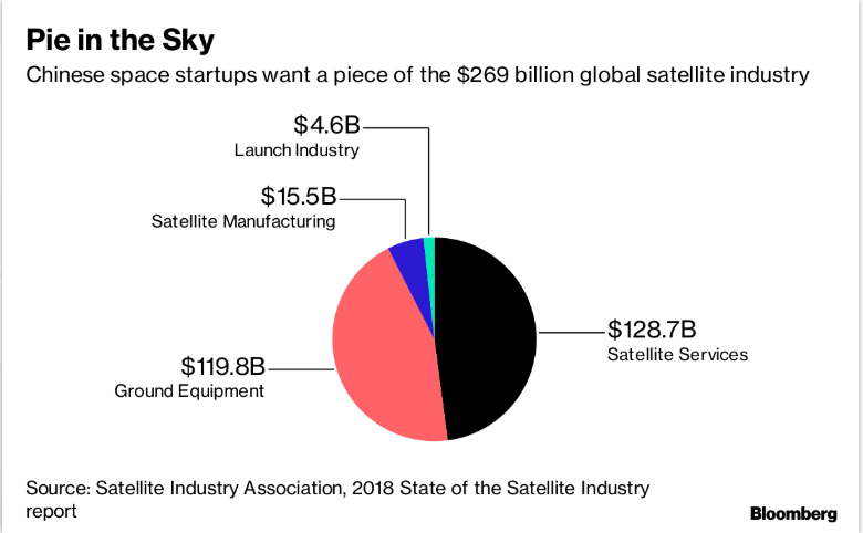 Millennial's cereal-box satellites help China shrink space race