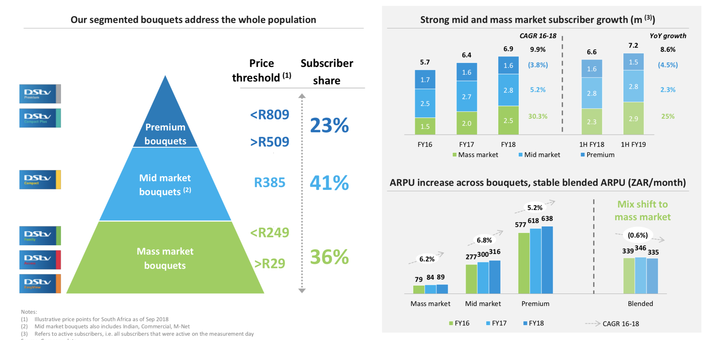 The bear and bull case for MultiChoice | The Media Online