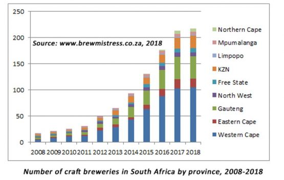 Second Beer Business Opens Up To Crowdfunding Moneyweb -