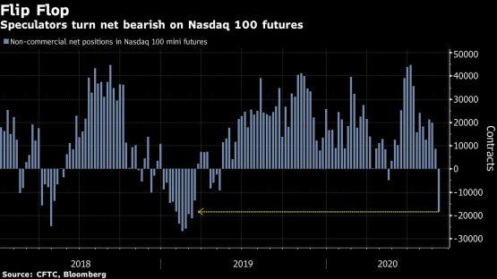 Asia stocks look set to drift; dollar weakens