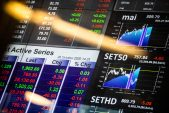 US, Europe stock futures rise after S&P 500 peak: markets wrap