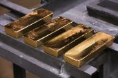 Gold gains with yields, dollar slipping after inflation data